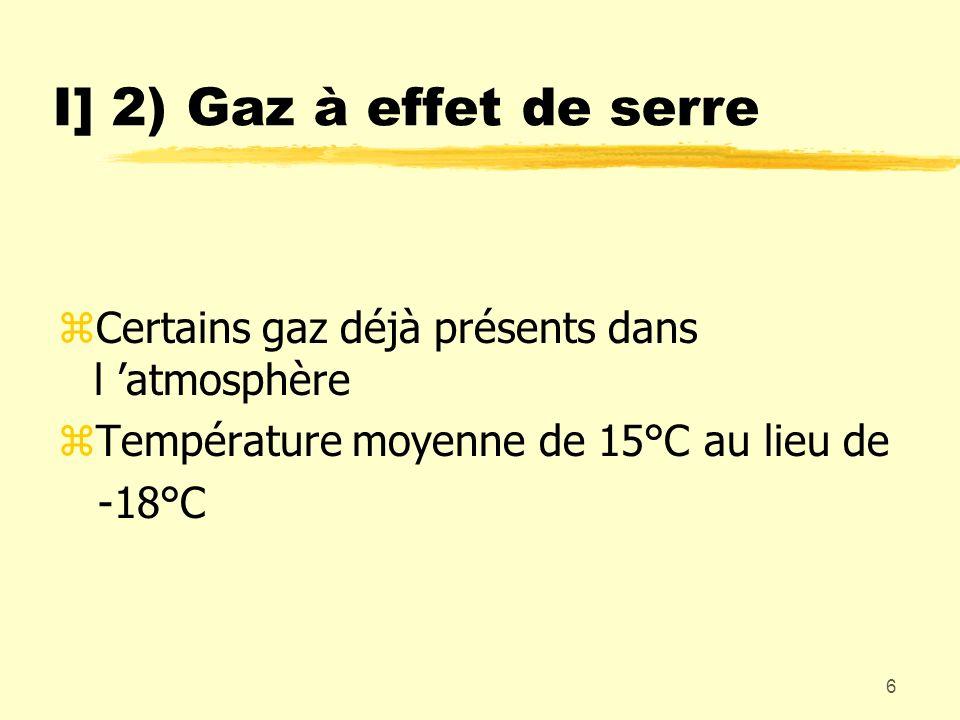 I] 2) Gaz à effet de serre Certains gaz déjà présents dans l 'atmosphère. Température moyenne de 15°C au lieu de.